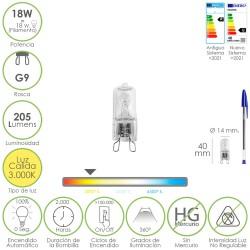 Cartel Obligatorio Eliminar Puntas 30x21 cm.